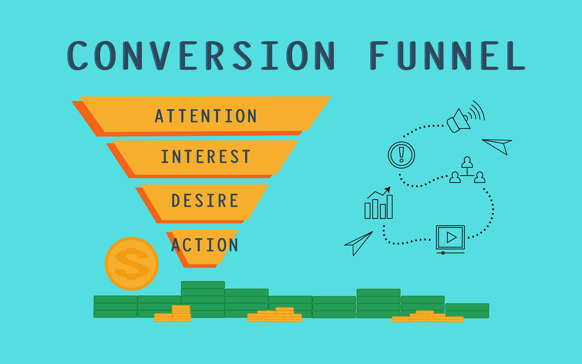 Bilden visar en sales funnel eller conversion funnel.